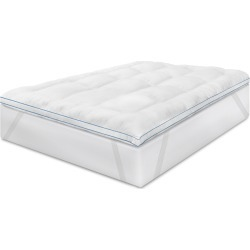SensorPedic MemoryLOFT Deluxe 3in Gel-Infused Memory Foam&Fiber Mattress Topper found on Bargain Bro India from Gilt City for $79.99