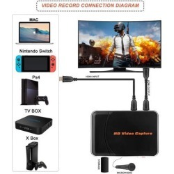 Ezcap 280HB HDMI Video Capture HD Game Capture Card 1080P One Click Video Recorder for Xbox 360 Xbox One/ PS3 PS4 No Need PC