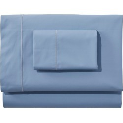Premium Egyptian Percale Sheet Collection Blue found on Bargain Bro India from L.L. Bean for $44.95