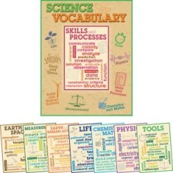 Science Vocabulary 8 In 1 Posters Set by Really Good Stuff Inc