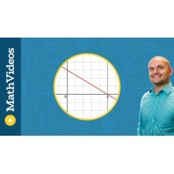 Linear Equations and Inequalities; Your complete guide found on Bargain Bro Philippines from Udemy for $29.99