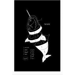 Narwhal Diagram Poster from LookHUMAN