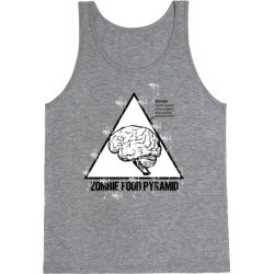 Zombie Food Pyramid Tank Top from LookHUMAN