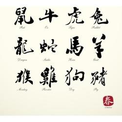 Art Print: Calligraphy Zodiac Symbols by kchungtw: 12x12in
