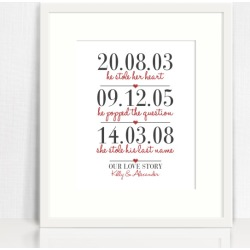 Three dates personalised love print found on Bargain Bro India from hardtofind.com.au for $27.86