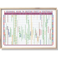 Stuart Gardiner Design - A Seasonal Guide To British Fruit & Vegetables A2 Print
