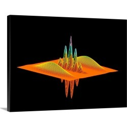 Large Solid-Faced Canvas Print Wall Art Print 40 x 30 entitled Decoherence in quantum computing
