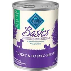 Blue Buffalo Basics Canned Dog Food Turkey 12 - 12.5 oz. Cans