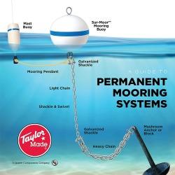 """Sur-Moor T3C Mooring Buoy, 15"""""""