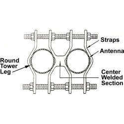 """Wireless Solutions - Pipe-to-Pipe Adapter, 1-1/2""""-3-1/2"""" to 4""""-9"""""""